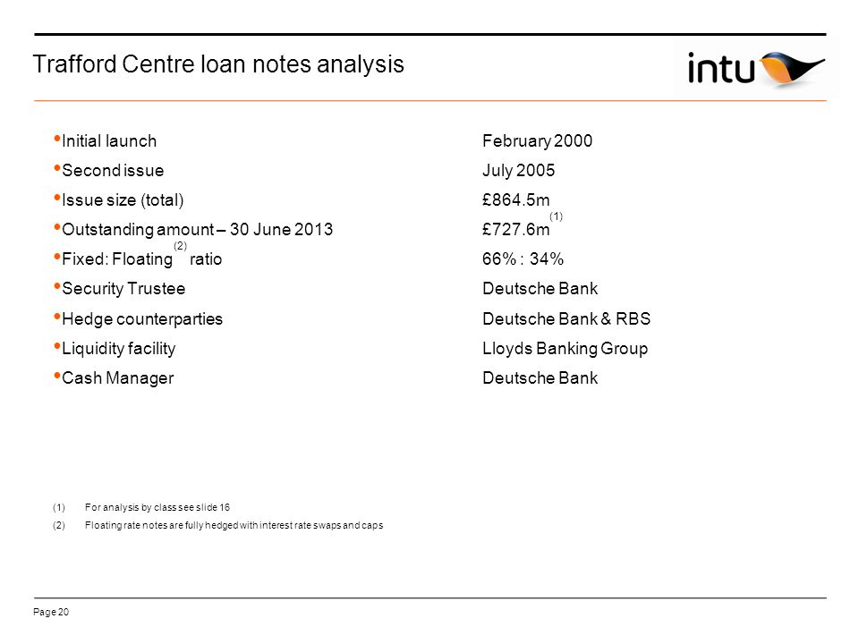 Page 20 Trafford Centre loan notes analysis Initial launchFebruary 2000 Second issueJuly 2005 Issue size (total)£864.5m Outstanding amount – 30 June 2013£727.6m (1) Fixed: Floating (2) ratio66% : 34% Security TrusteeDeutsche Bank Hedge counterpartiesDeutsche Bank & RBS Liquidity facilityLloyds Banking Group Cash ManagerDeutsche Bank (1)For analysis by class see slide 16 (2)Floating rate notes are fully hedged with interest rate swaps and caps