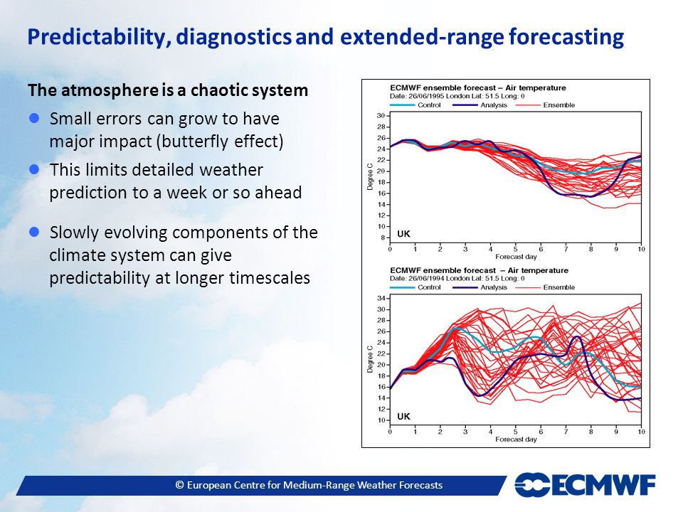 Predictability, diagnostics and extended-range forecasting The atmosphere is a chaotic system Small errors can grow to have major impact (butterfly effect) This limits detailed weather prediction to a week or so ahead Slowly evolving components of the climate system can give predictability at longer timescales