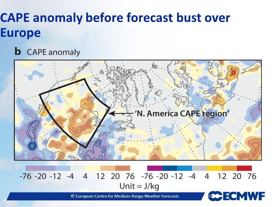 © European Centre for Medium-Range Weather Forecasts CAPE anomaly before forecast bust over Europe