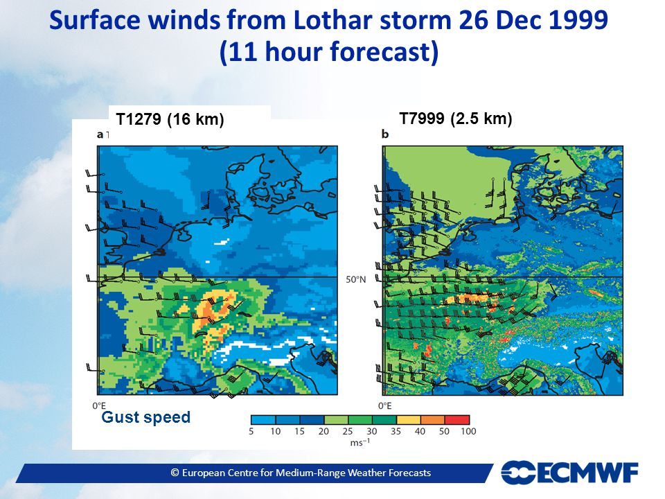 © European Centre for Medium-Range Weather Forecasts Surface winds from Lothar storm 26 Dec 1999 (11 hour forecast) T1279 (16 km) T7999 (2.5 km) Gust speed