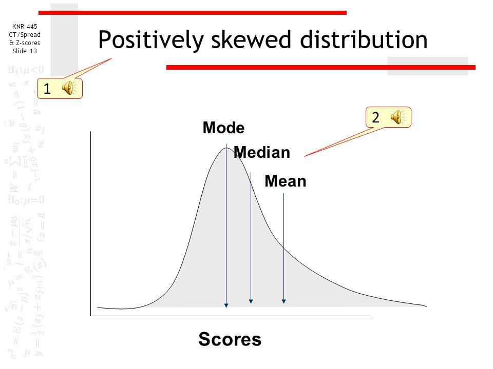 KNR 445 CT/Spread & Z-scores Slide 12 Median Mode Mean Scores Normal Distribution 1 2 3 4