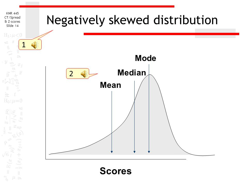 KNR 445 CT/Spread & Z-scores Slide 13 Positively skewed distribution Scores Median Mode Mean 1 2