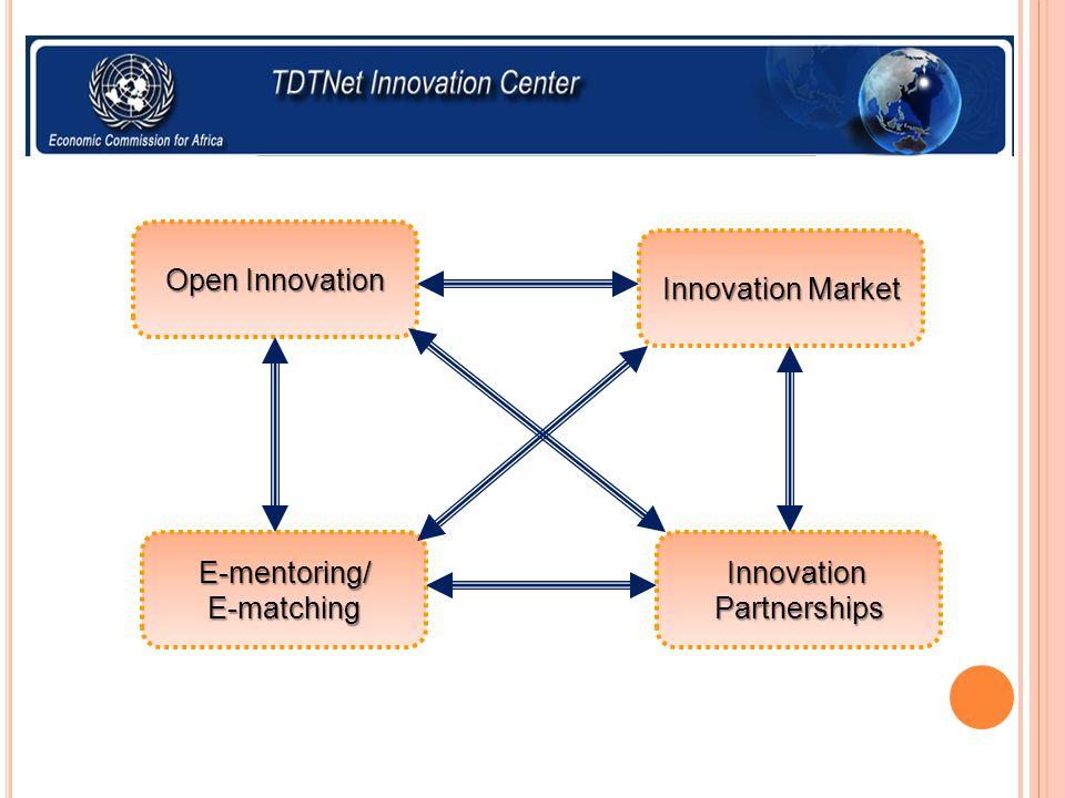 InnovationPartnershipsE-mentoring/E-matching Innovation Market