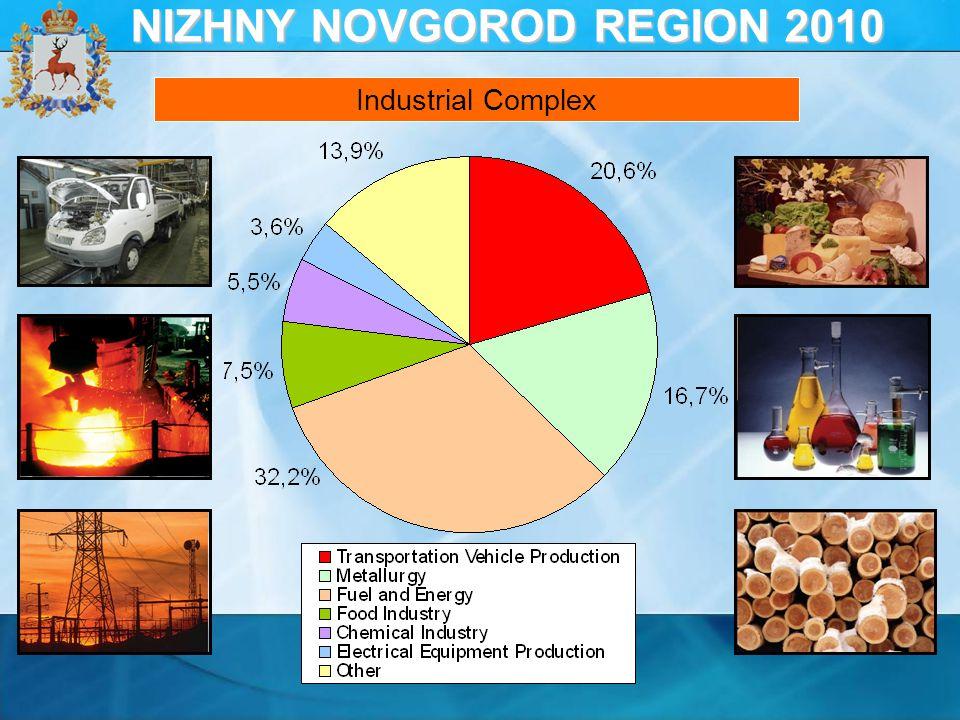 Industrial Complex NIZHNY NOVGOROD REGION 2010