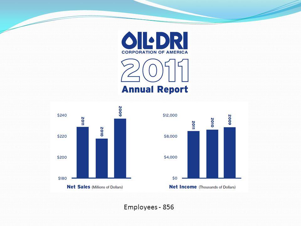 Employees - 856