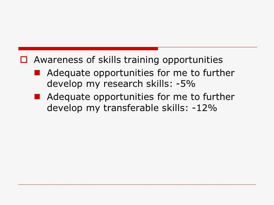  Awareness of skills training opportunities Adequate opportunities for me to further develop my research skills: -5% Adequate opportunities for me to further develop my transferable skills: -12%