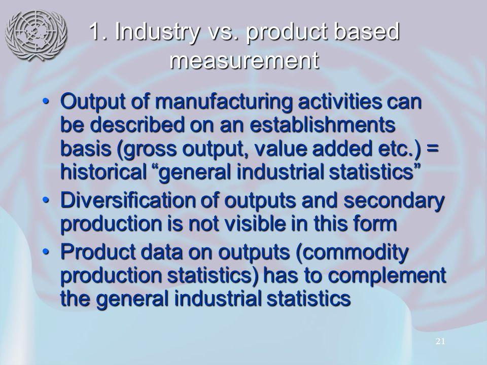 21 1. Industry vs.