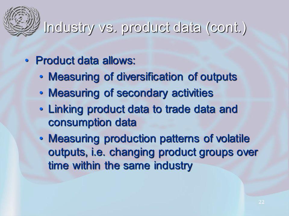 22 Industry vs.