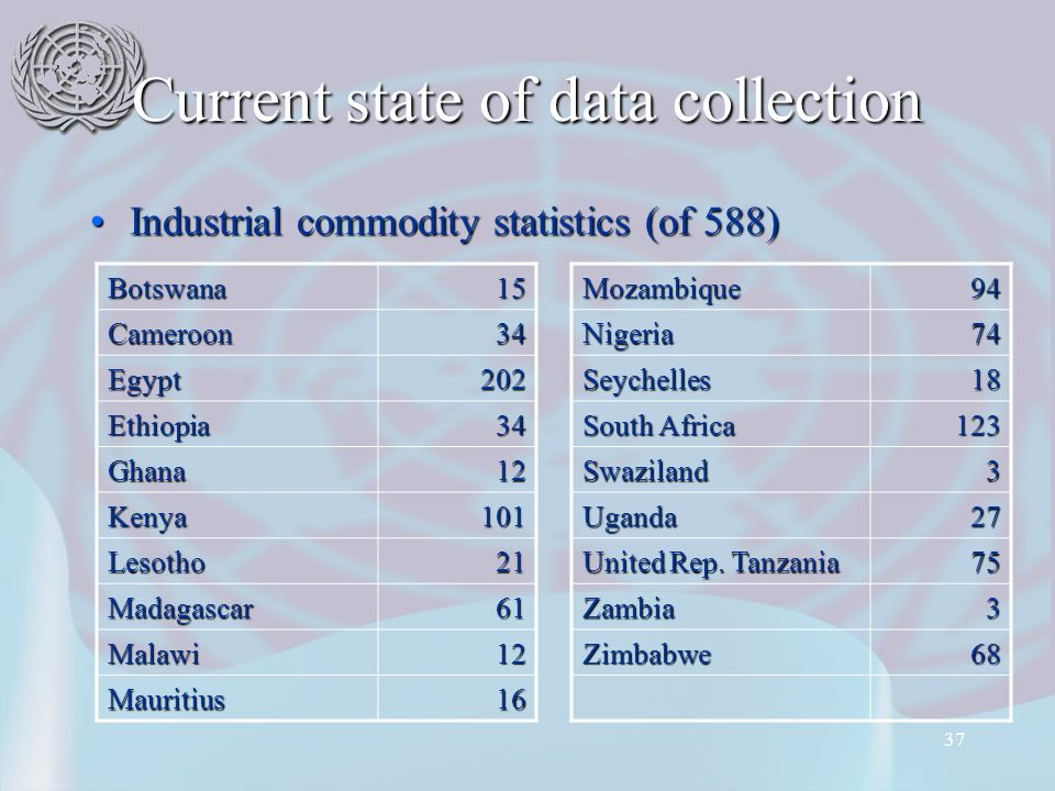 37 Current state of data collection Industrial commodity statistics (of 588)Industrial commodity statistics (of 588) Mozambique94 Nigeria74 Seychelles18 South Africa 123 Swaziland3 Uganda27 United Rep.