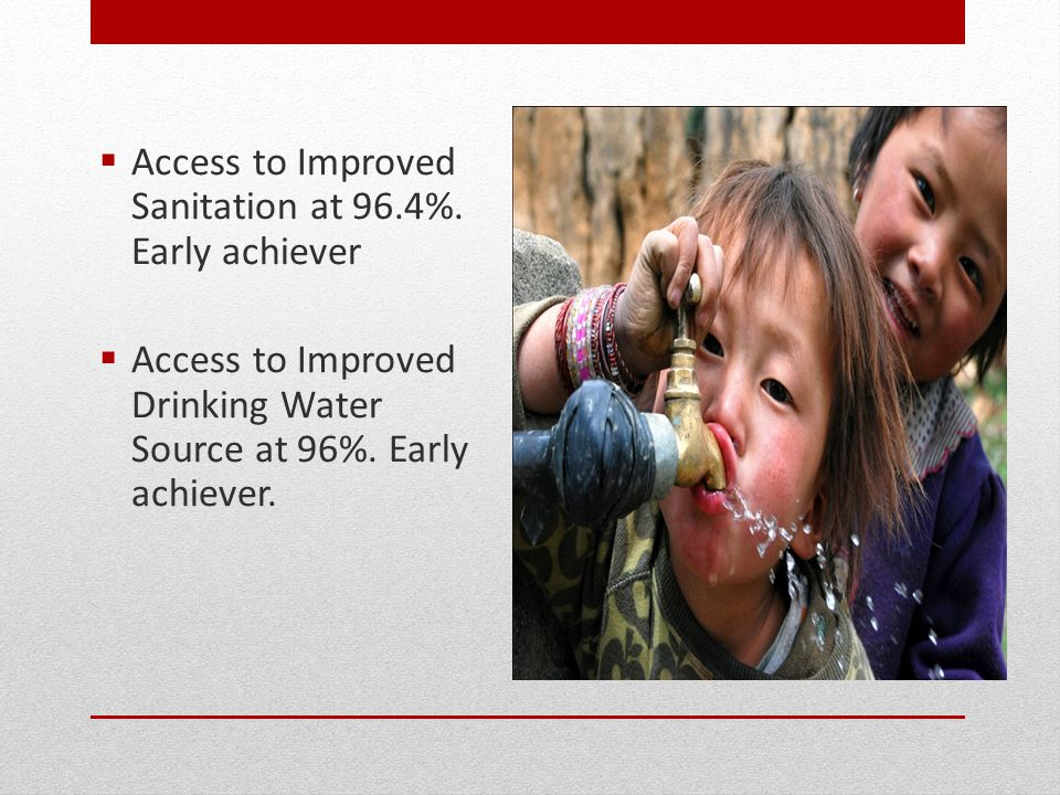  Access to Improved Sanitation at 96.4%.