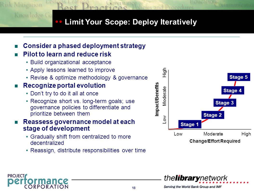 18 Limit Your Scope: Deploy Iteratively Consider a phased deployment strategy Pilot to learn and reduce risk Build organizational acceptance Apply lessons learned to improve Revise & optimize methodology & governance Recognize portal evolution Don't try to do it all at once Recognize short vs.