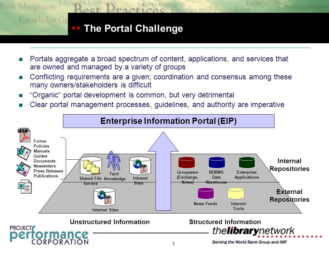 14 Top Five Portal Project Risks 1.Lack of End User Communications 2.