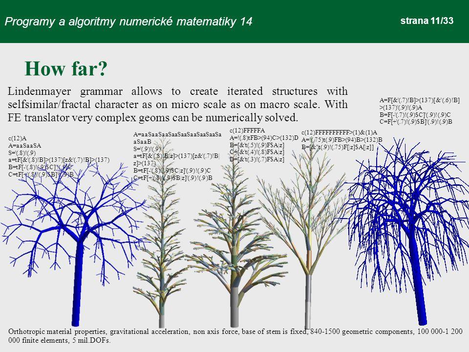 Programy a algoritmy numerické matematiky 14 strana 11/33 How far.