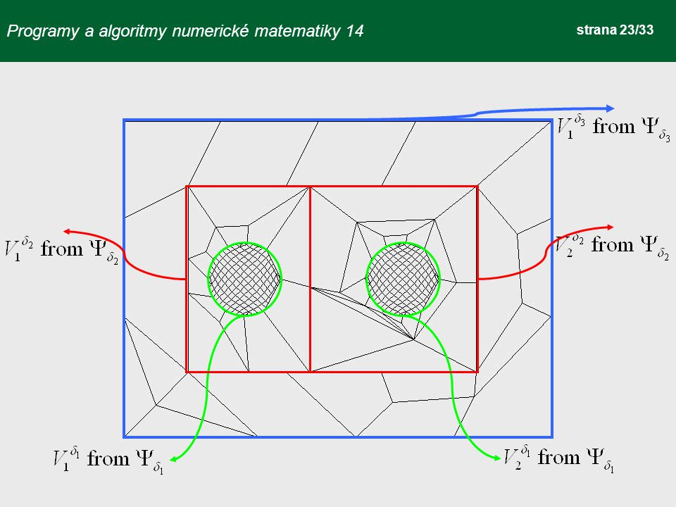 Programy a algoritmy numerické matematiky 14 strana 23/33