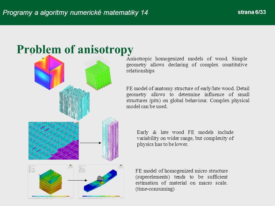 Programy a algoritmy numerické matematiky 14 strana 6/33 Problem of anisotropy Anisotropic homogenized models of wood.