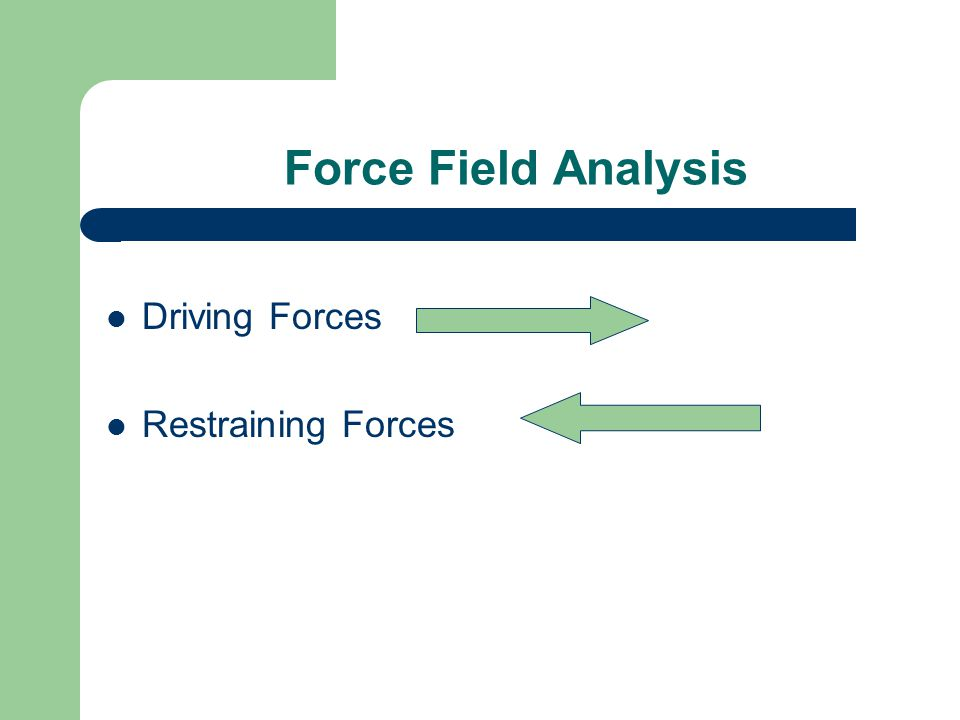 Force Field Analysis Driving Forces Restraining Forces