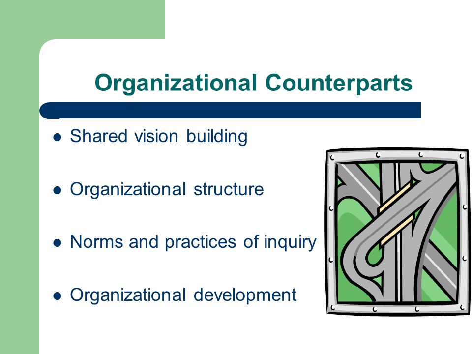 Organizational Counterparts Shared vision building Organizational structure Norms and practices of inquiry Organizational development