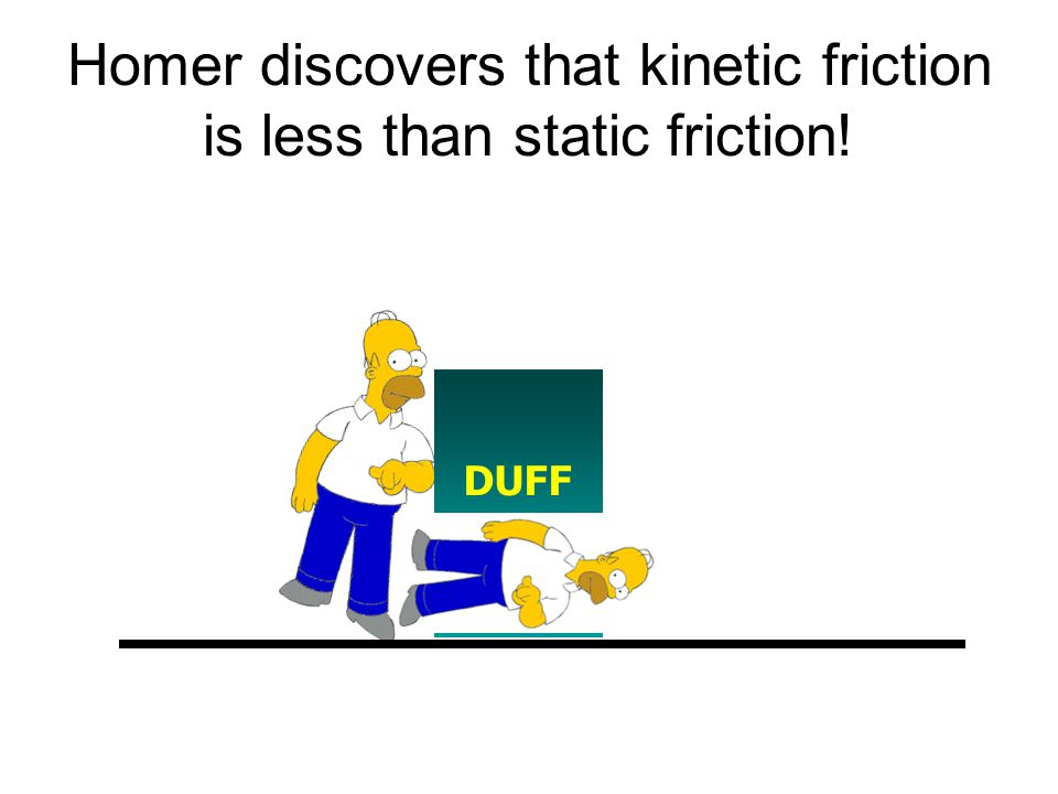 Kinetic friction If I keep increasing the pushing force, at some point the block moves  this occurs when the push P exceeds the maximum static fricti