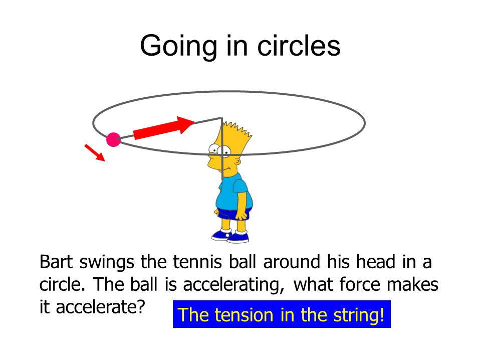 Going in circles Bart swings the tennis ball around his head in a circle.
