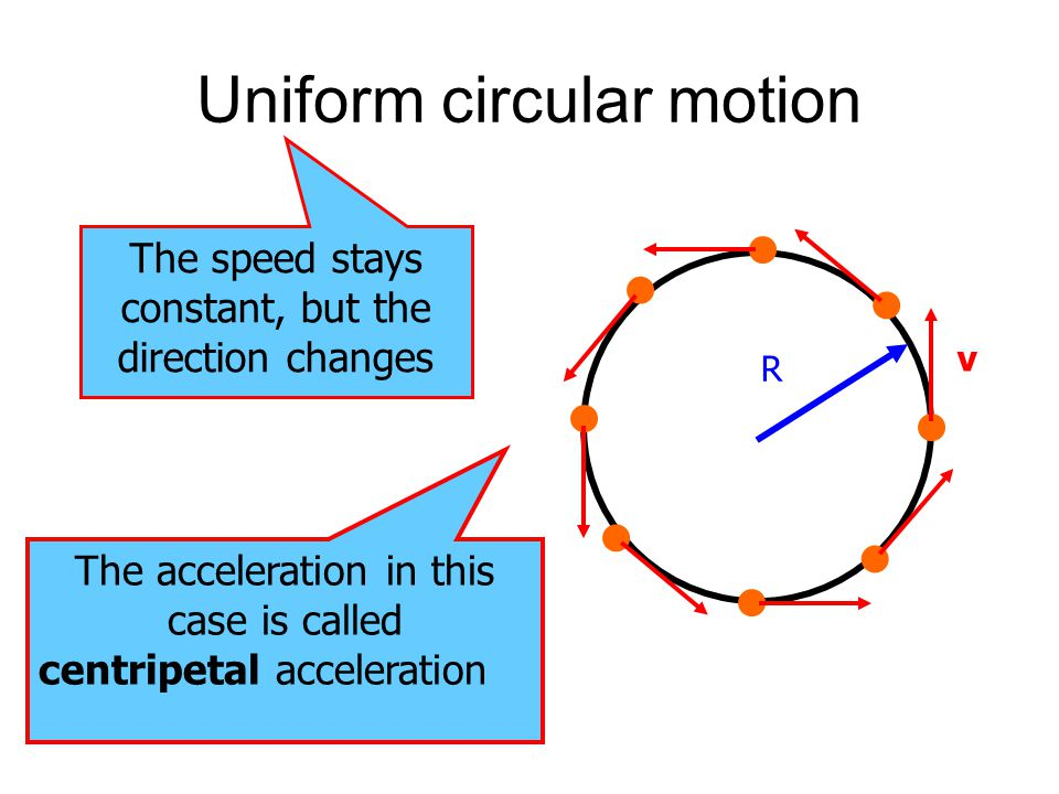 Banked turns Since the road is banked (not horizontal) the force of the road on the box is not vertical Part of the force on the box from the road points toward the center of the circle This provides the centripetal force No friction is necessary to keep the box in the circle R N F CENT