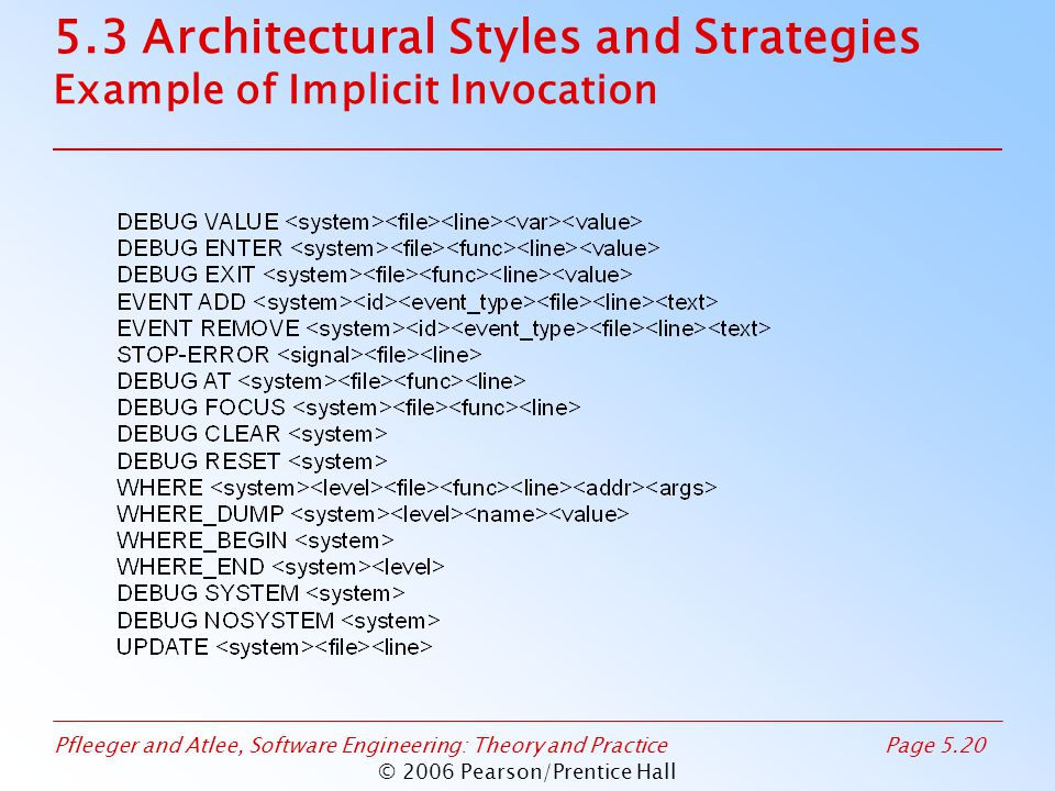 Pfleeger and Atlee, Software Engineering: Theory and PracticePage 5.20 © 2006 Pearson/Prentice Hall 5.3 Architectural Styles and Strategies Example of Implicit Invocation