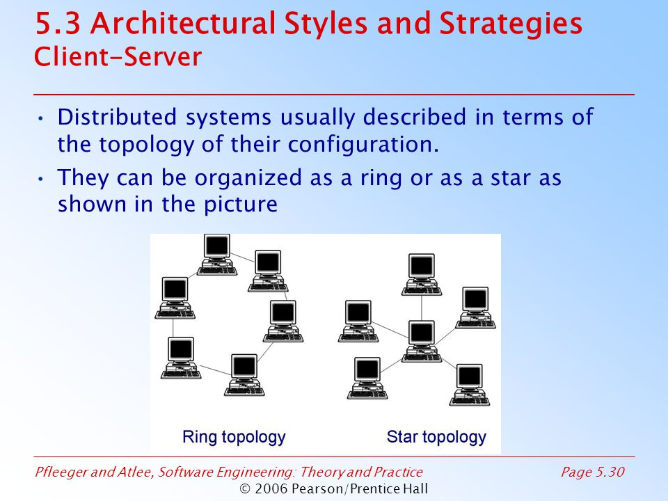 Pfleeger and Atlee, Software Engineering: Theory and PracticePage 5.30 © 2006 Pearson/Prentice Hall 5.3 Architectural Styles and Strategies Client-Ser
