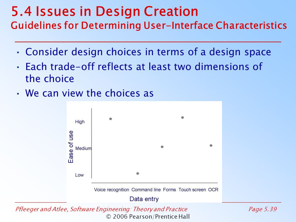 Pfleeger and Atlee, Software Engineering: Theory and PracticePage 5.39 © 2006 Pearson/Prentice Hall 5.4 Issues in Design Creation Guidelines for Deter