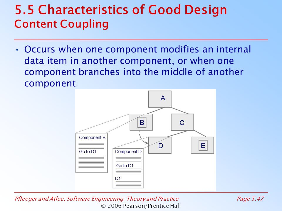 Pfleeger and Atlee, Software Engineering: Theory and PracticePage 5.47 © 2006 Pearson/Prentice Hall 5.5 Characteristics of Good Design Content Coupling Occurs when one component modifies an internal data item in another component, or when one component branches into the middle of another component