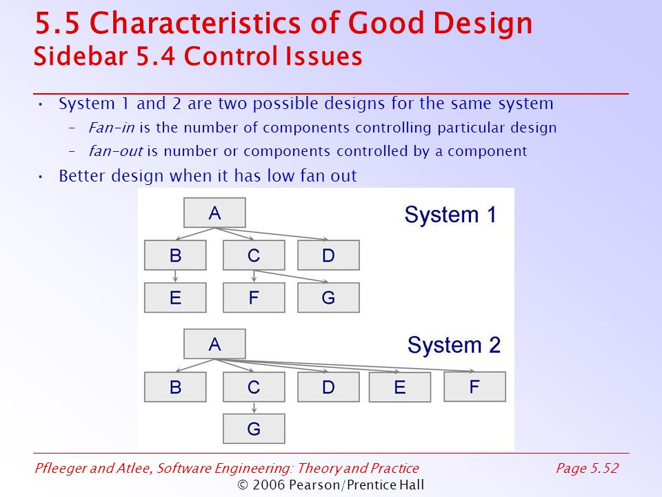 Pfleeger and Atlee, Software Engineering: Theory and PracticePage 5.52 © 2006 Pearson/Prentice Hall 5.5 Characteristics of Good Design Sidebar 5.4 Control Issues System 1 and 2 are two possible designs for the same system –Fan-in is the number of components controlling particular design –fan-out is number or components controlled by a component Better design when it has low fan out