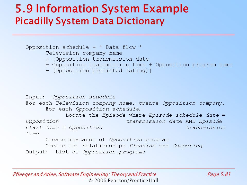 Pfleeger and Atlee, Software Engineering: Theory and PracticePage 5.81 © 2006 Pearson/Prentice Hall 5.9 Information System Example Picadilly System Data Dictionary