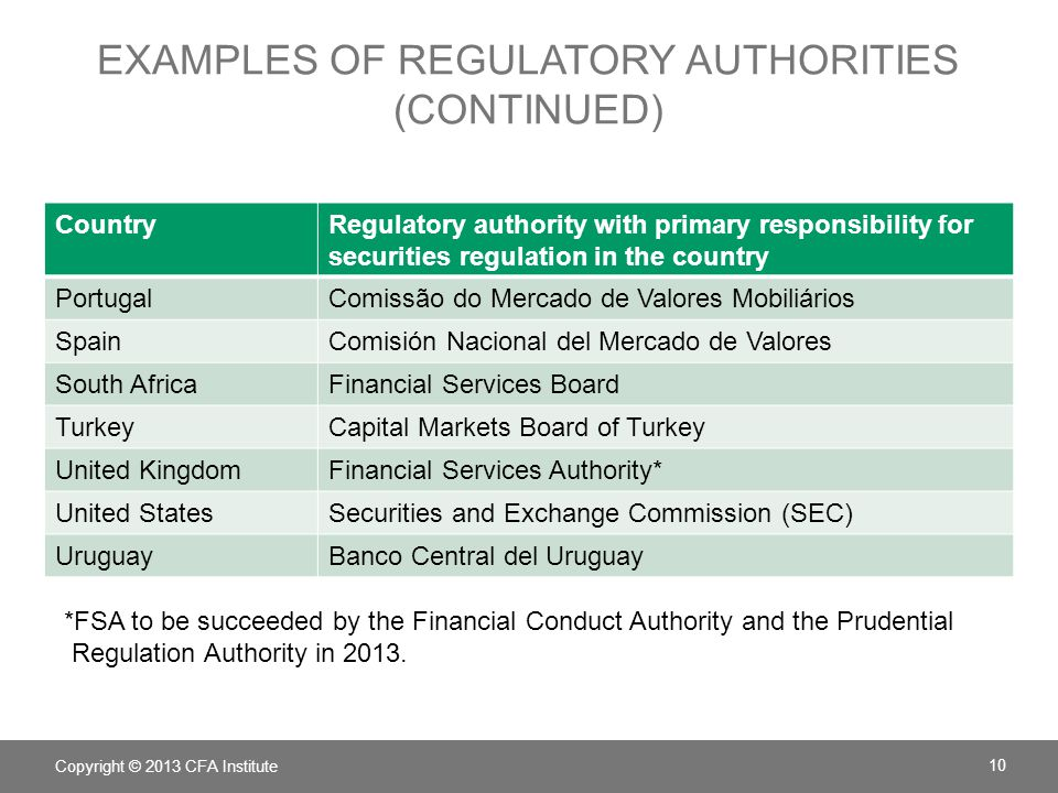 EXAMPLES OF REGULATORY AUTHORITIES (CONTINUED) CountryRegulatory authority with primary responsibility for securities regulation in the country PortugalComissão do Mercado de Valores Mobiliários SpainComisión Nacional del Mercado de Valores South AfricaFinancial Services Board TurkeyCapital Markets Board of Turkey United KingdomFinancial Services Authority* United StatesSecurities and Exchange Commission (SEC) UruguayBanco Central del Uruguay Copyright © 2013 CFA Institute 10 *FSA to be succeeded by the Financial Conduct Authority and the Prudential Regulation Authority in 2013.