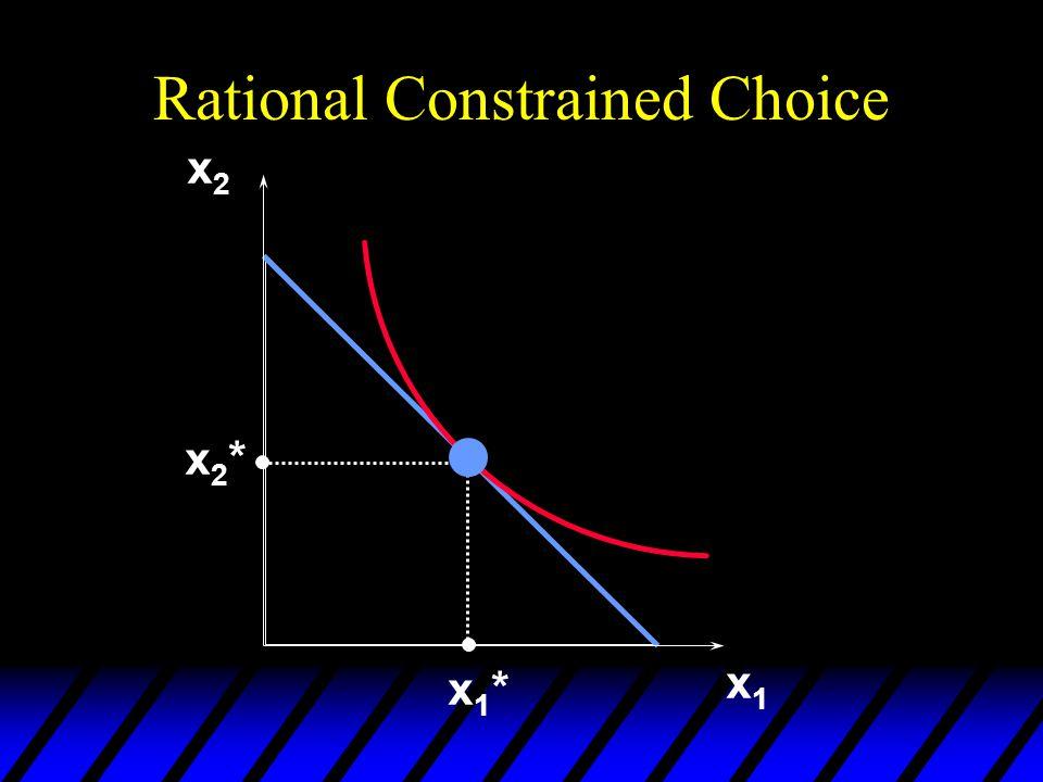 Rational Constrained Choice x1x1 x2x2 x1*x1* x2*x2*