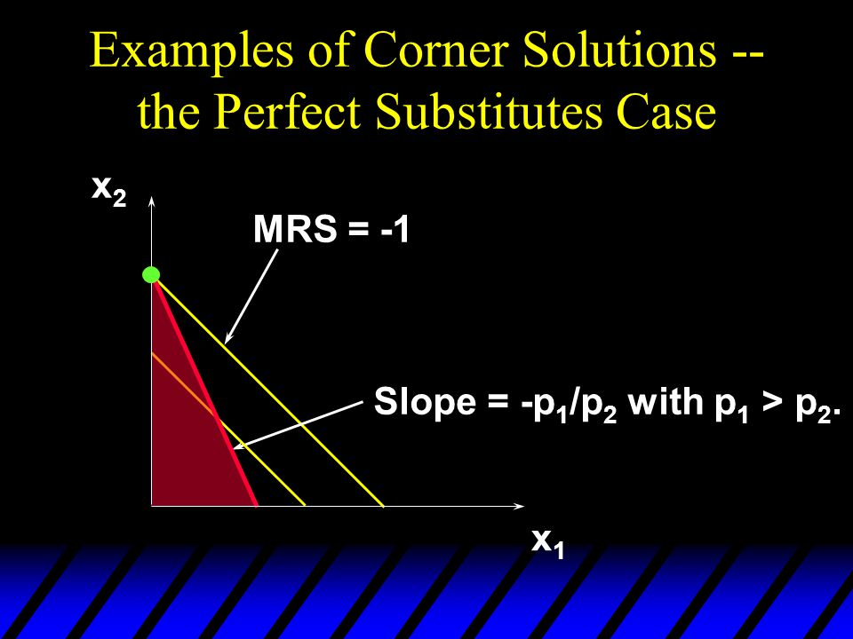 Examples of Corner Solutions -- the Perfect Substitutes Case x1x1 x2x2 MRS = -1 Slope = -p 1 /p 2 with p 1 > p 2.