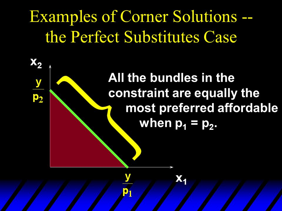 Examples of Corner Solutions -- the Perfect Substitutes Case x1x1 x2x2 All the bundles in the constraint are equally the most preferred affordable whe