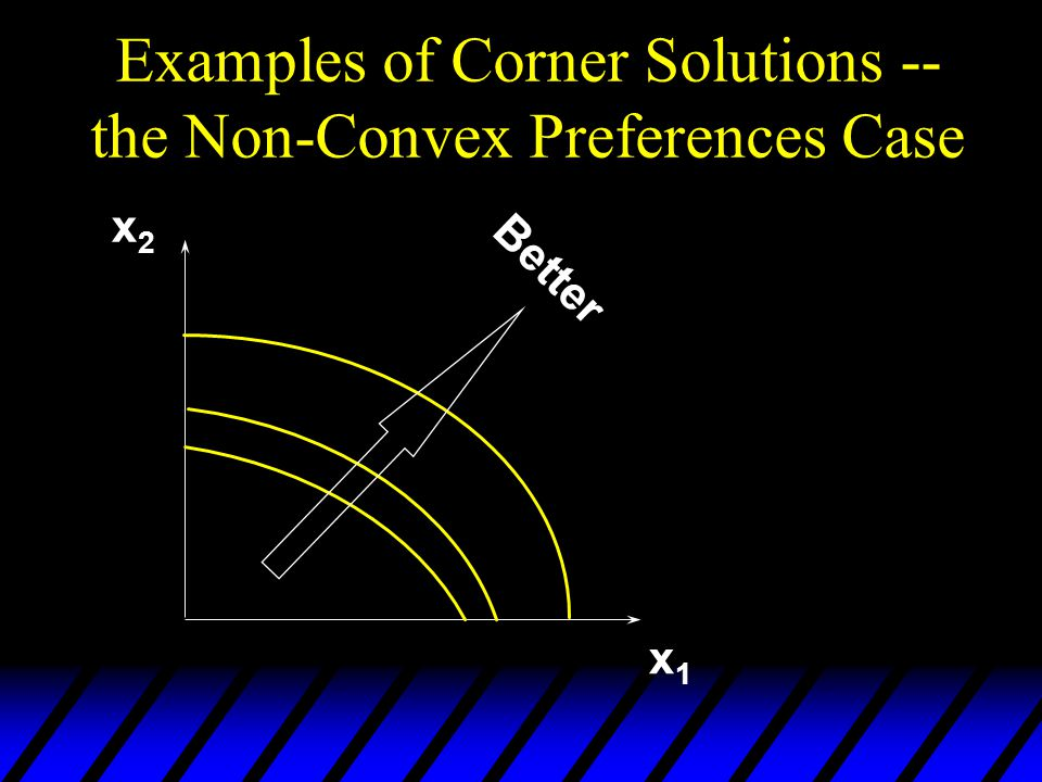Examples of Corner Solutions -- the Non-Convex Preferences Case x1x1 x2x2 Better