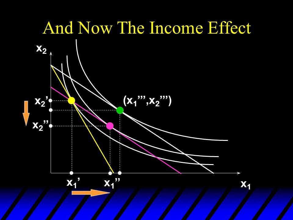 And Now The Income Effect x2x2 x1x1 x2'x2' x 2 '' x1'x1' x 1 '' (x 1 ''',x 2 ''')