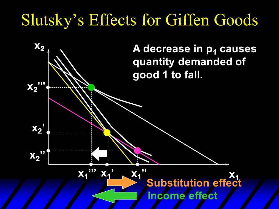 Slutsky's Effects for Giffen Goods x2x2 x1x1 x2'x2' x 2 '' x1'x1' x 1 '' x 1 ''' x 2 ''' Substitution effect Income effect A decrease in p 1 causes qu