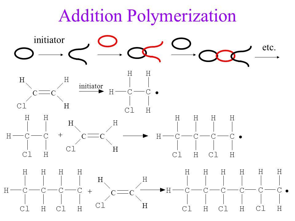 Addition Polymerization initiator CC H H H Cl CCH HH H CCH HH H + CC H H H CCH HH H CC HH H Cl CCH HH H CC HH H + CC H H H CCH HH H CC HH H CC HH H initiator etc.