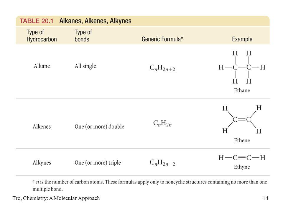 Tro, Chemistry: A Molecular Approach14
