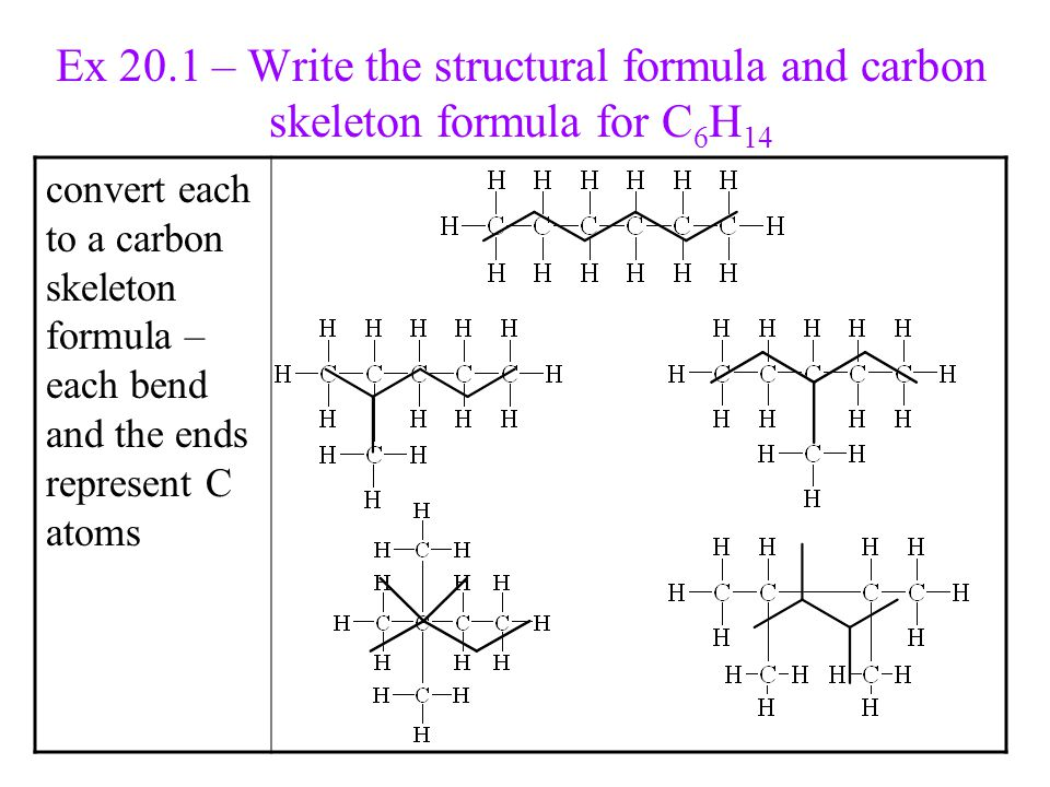 convert each to a carbon skeleton formula – each bend and the ends represent C atoms Ex 20.1 – Write the structural formula and carbon skeleton formula for C 6 H 14