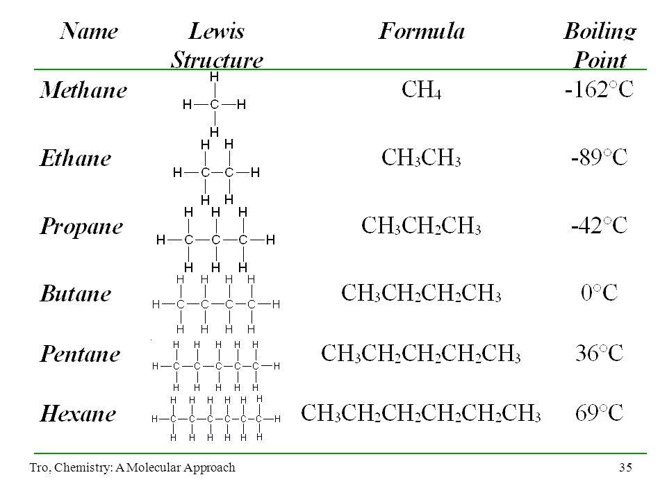 Tro, Chemistry: A Molecular Approach35