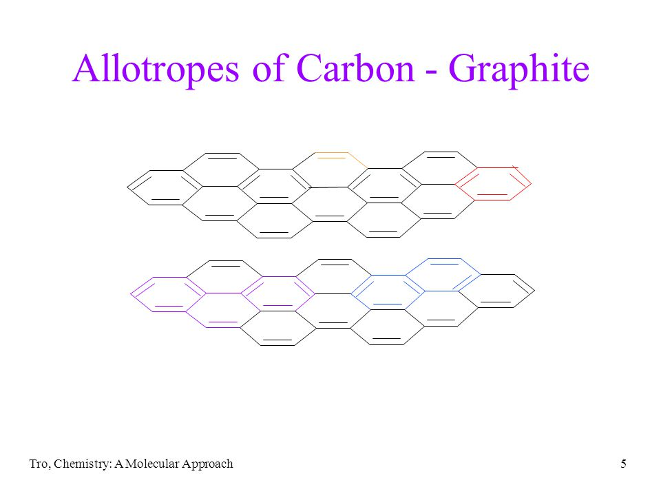 Tro, Chemistry: A Molecular Approach5 Allotropes of Carbon - Graphite