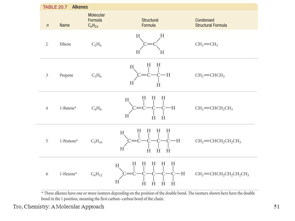 Tro, Chemistry: A Molecular Approach51