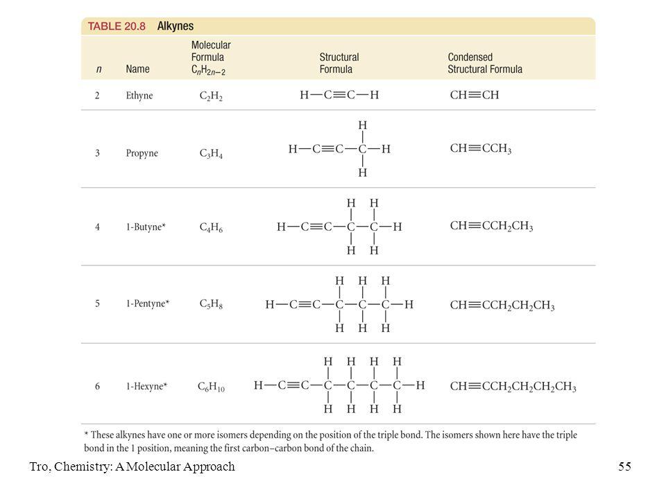 Tro, Chemistry: A Molecular Approach55