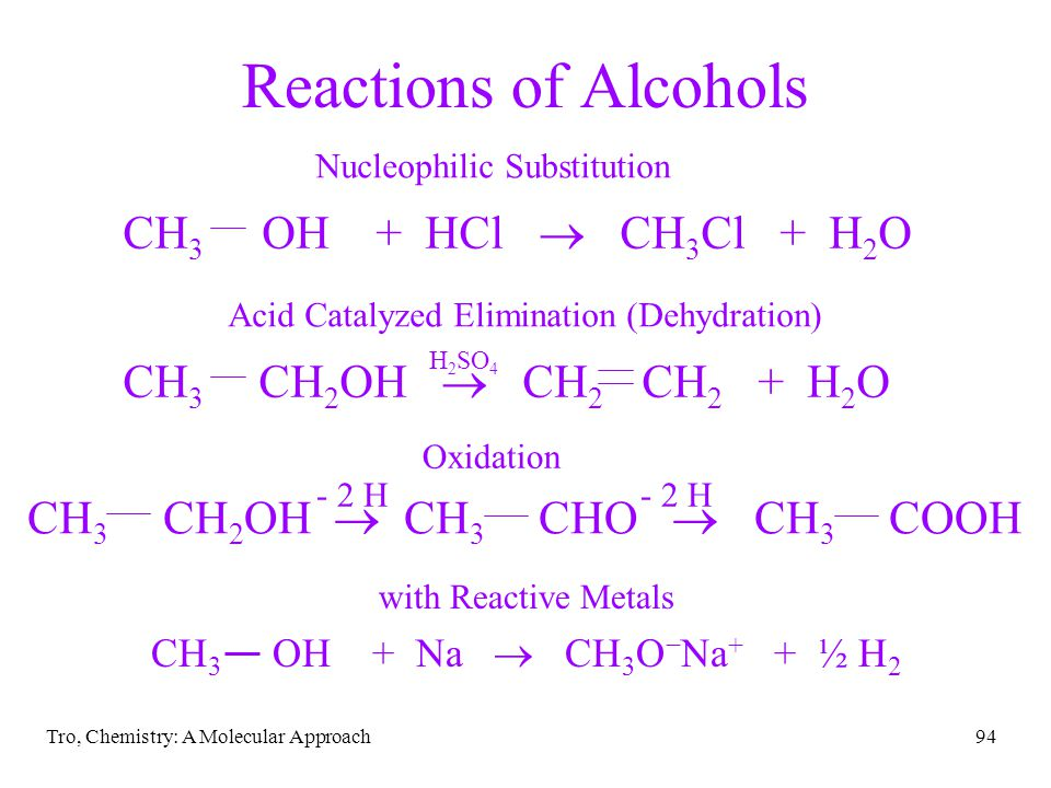 Tro, Chemistry: A Molecular Approach94 Reactions of Alcohols Nucleophilic Substitution CH 3 OH + HCl  CH 3 Cl + H 2 O Acid Catalyzed Elimination (Deh