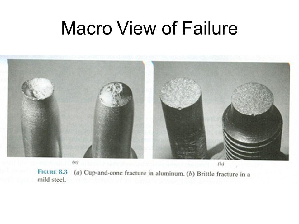 Macro View of Failure