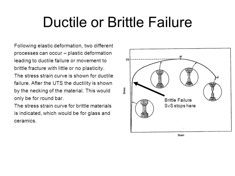 Ductile or Brittle Failure Following elastic deformation, two different processes can occur – plastic deformation leading to ductile failure or moveme