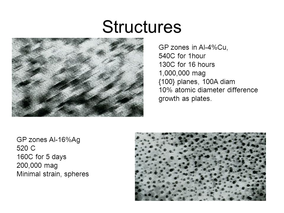 Structures GP zones in Al-4%Cu, 540C for 1hour 130C for 16 hours 1,000,000 mag {100} planes, 100A diam 10% atomic diameter difference growth as plates