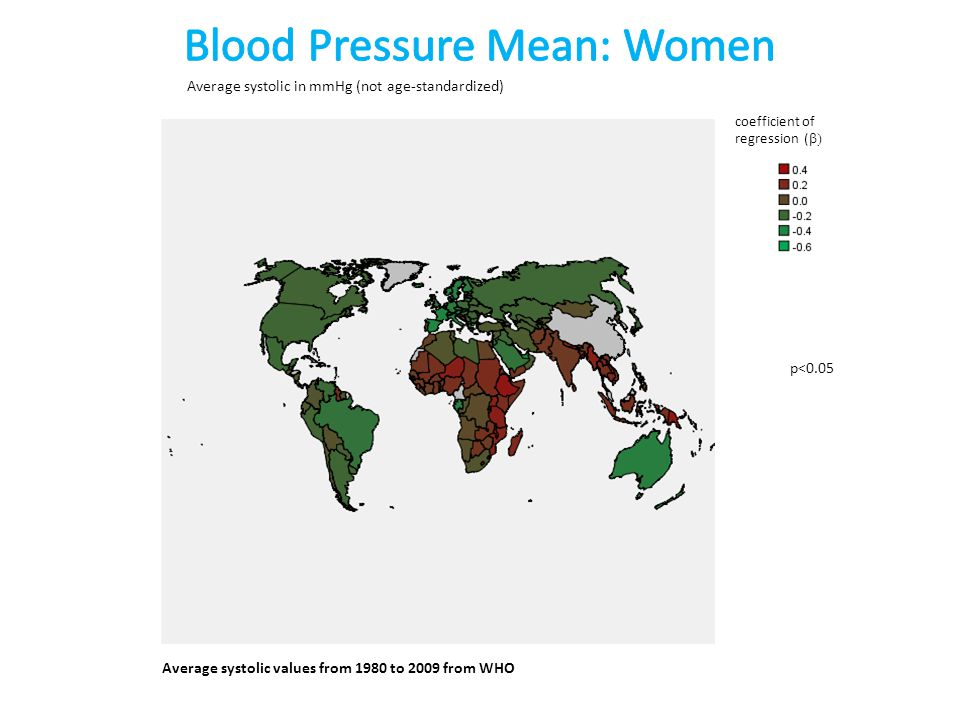 Canonical correlation modelled initial (day 6) blood pressure and risk factors Recurrent Hypertensive Crises