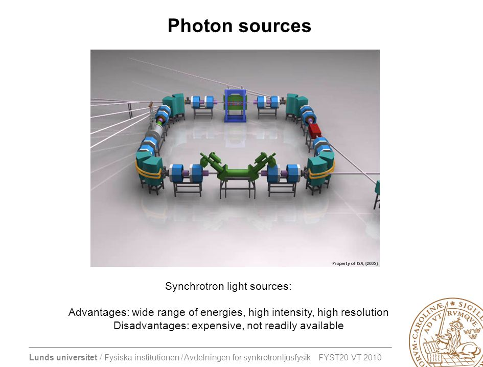 Lunds universitet / Fysiska institutionen / Avdelningen för synkrotronljusfysik FYST20 VT 2010 Photon sources Synchrotron light sources: Advantages: w
